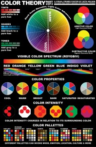COLORTHEORY_B